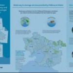 Melbourne Water Waterways and Drainage .pdf